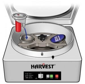 Harvest-Diagram